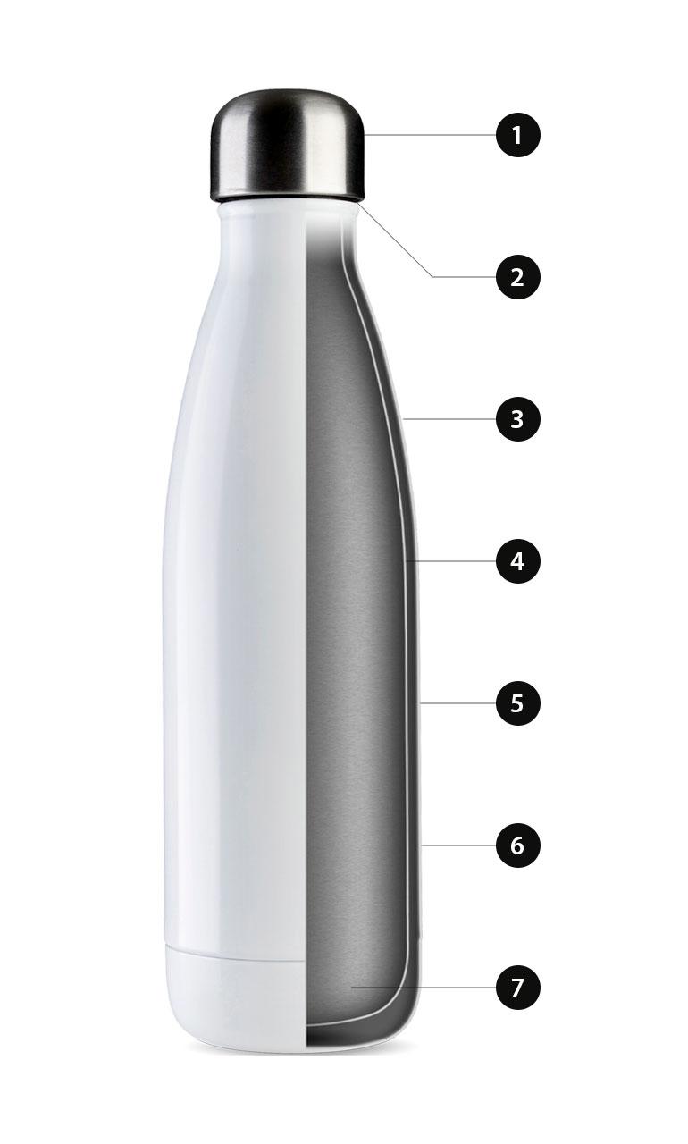 JobOut-Bottle-Cut-Through-NumberDots-on-white